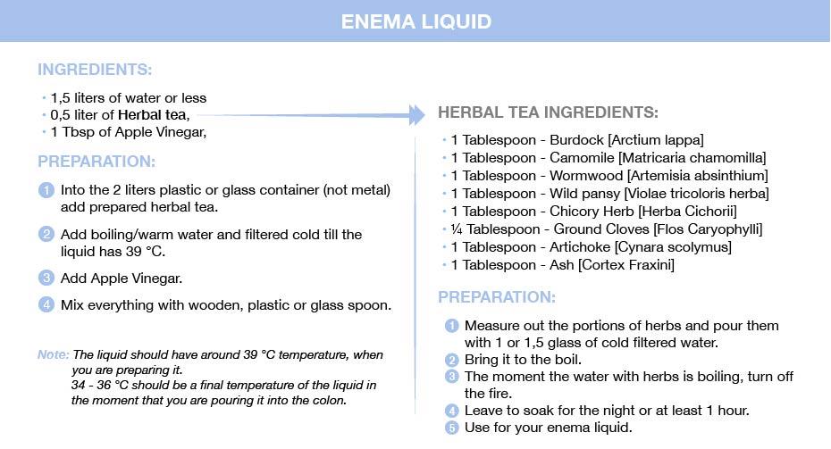 Enema liquid